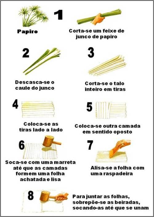 como_se_faz_papiro